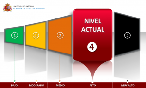 Nivel 4 - NAA
