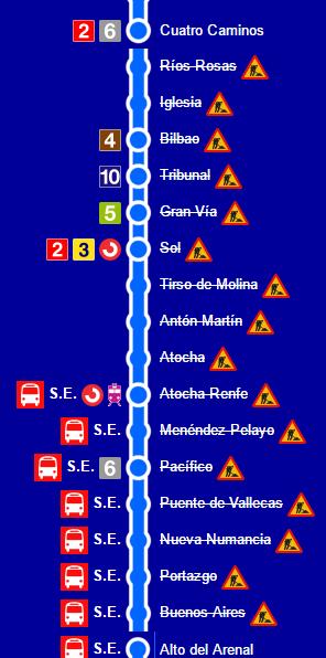 LINEA 1 MADRID